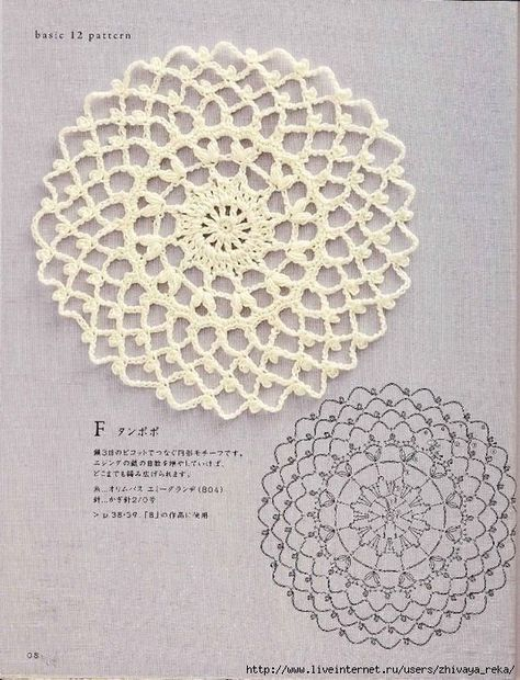 Crochet motifs - Unique Crochet Motifs Designs for Fabrics Crochet motifs crochet doily chart - if you join the motifs it would make a ovoeixu
