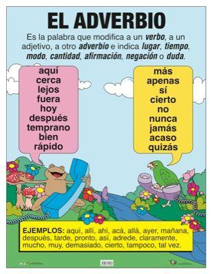 El Adverbio!