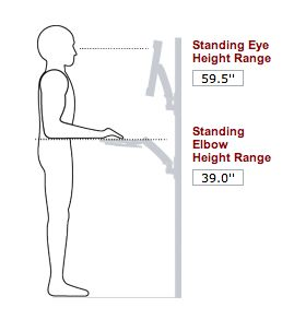 Enter your height and this site will tell you the ideal measurements for your standing or sitting desk.