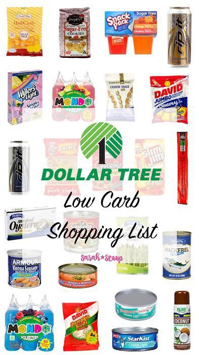Dollar Tree Low Carb Shopping List Low Carb Shopping List Carbs