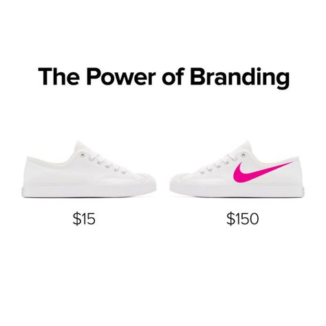 How Digital Marketing Can Help Boost Your Brand Image