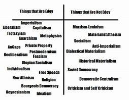 Image Result For Dialectical Materialism Versus Dialectical