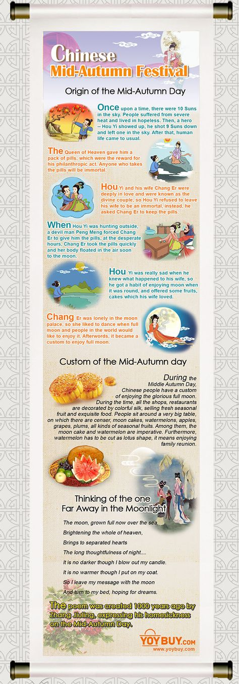 The story and origin of the Mooncake or Mid- Autumn Festival. How She Flew to the Moon – The Legend of Chang Er