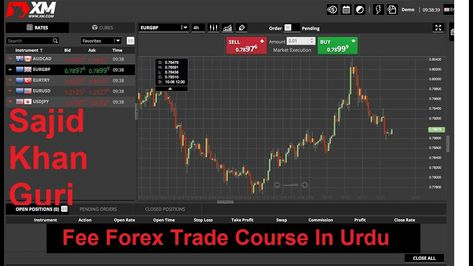 Free Forex Trading Course Sajid Khan Ghori Full Course Xm 2018