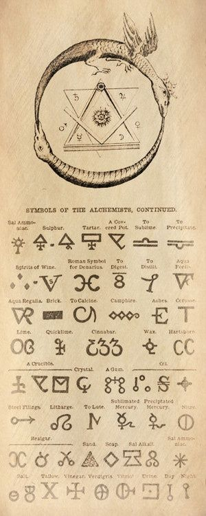 Alchemy Symbols | Alchemy | Harry Potter | Illustration | Potions | Medieval Notebook