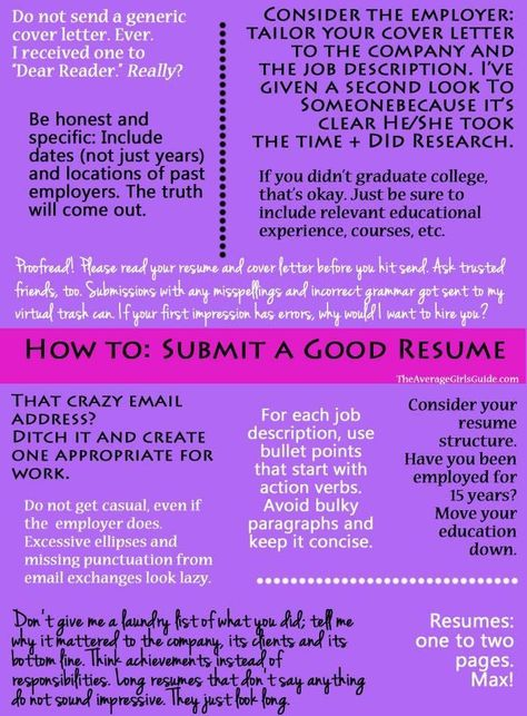 What is it about resume writing that makes people anxious? Here - what goes in a resume cover letter