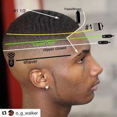 39+ How to cut black hair with clippers info