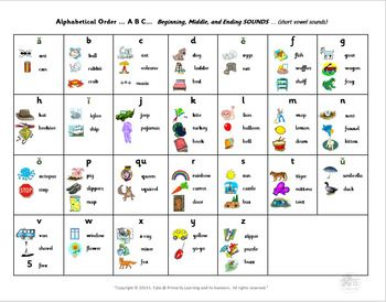 Learn To Read Phonics Desk System
