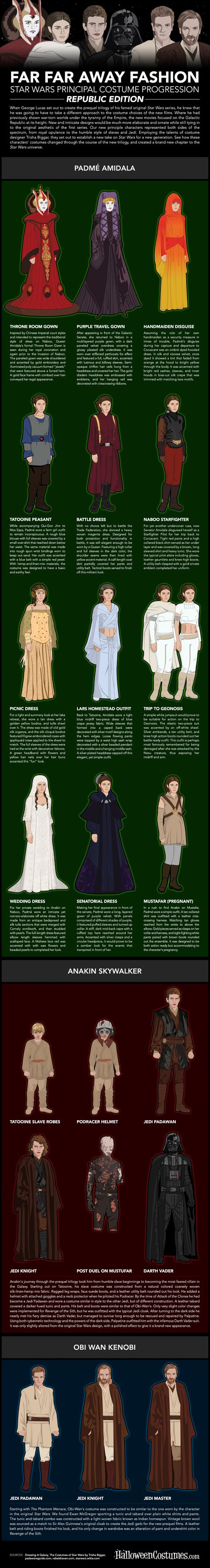 Star Wars Republic Costume Evolution Infographic