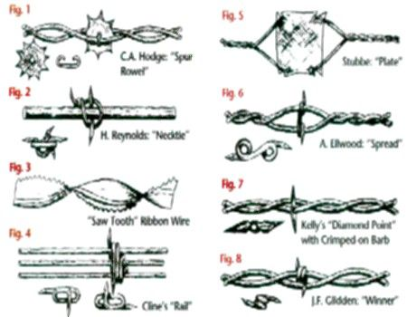 old barbed wire diagram auto electrical wiring diagram u2022 rh 6weeks co uk  barbed wire fence diagram