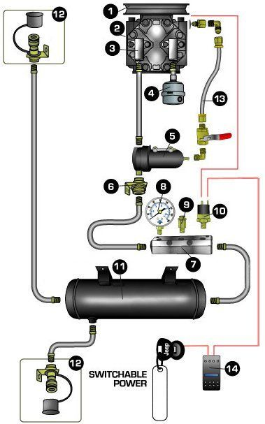 On Board Air Systems Explained Jeep Accessories Jeep Parts Truck Air Compressor
