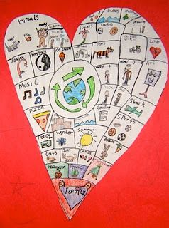 Heart maps - getting to know you!