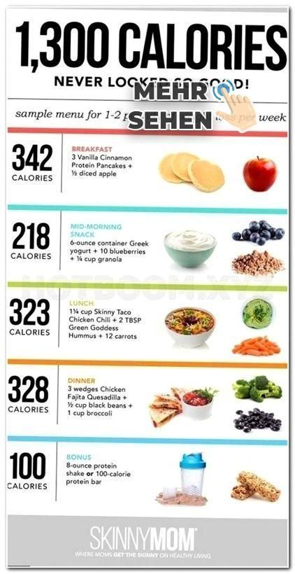 Der beste Weg, um gesund Gewicht zu verlieren