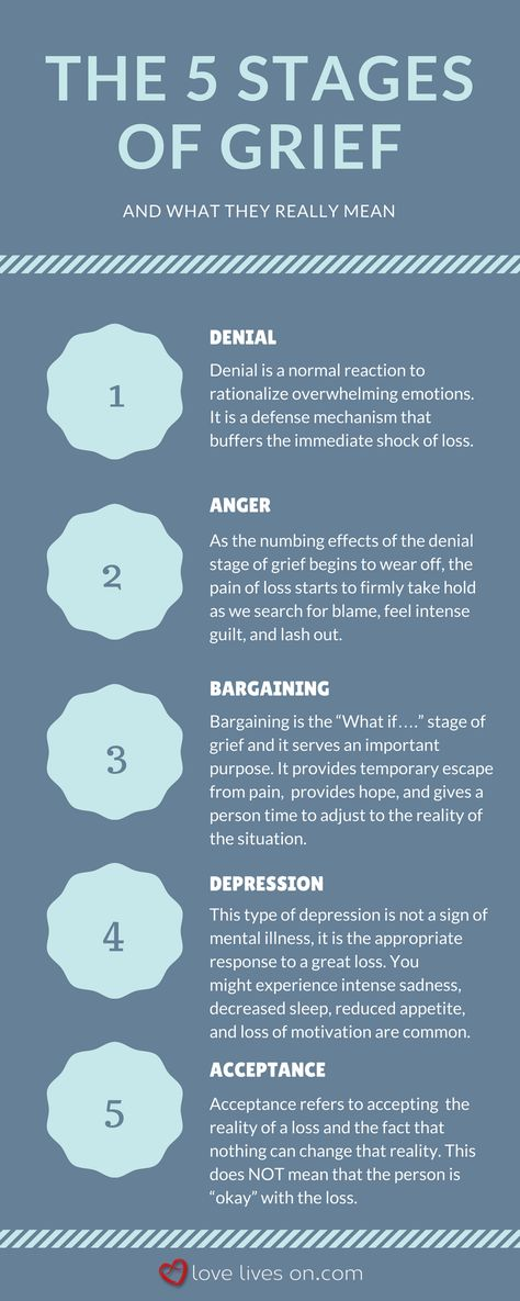 the stages of emotional realization Trading psychology, the 14 stages of investor emotions efficient markets are based on the assumption that rational people enter transactions with the intent to.