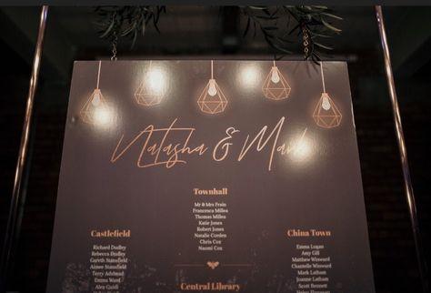 Warehouse wedding seating plan