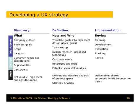 Developing A Ux Strategy Discovery Definition  Service Design