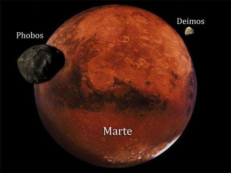 Planeta Marte Imagenes Resumen E Informacion Para Ninos
