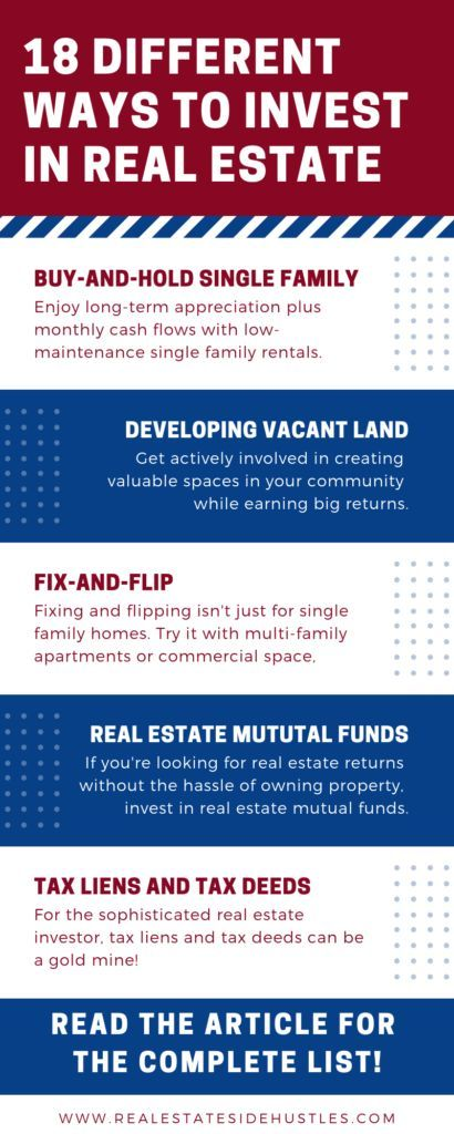 18 Different Ways To Invest In Real Estate Money Investing