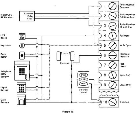 Gate motor wiring diagram trusted wiring diagram gate opener wiring diagram google search home fence project 3 phase motor wiring connection gate motor wiring diagram asfbconference2016 Image collections