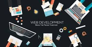 Sinelogix Is One Of The Best Website Development Company In Bangalore We At Sinelogix Specia Web Development Design Web Development Website Development Company
