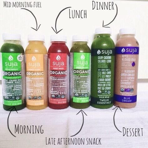 Not feeling a pricey juice cleanse? Try a homemade one instead - fresh blueprint cleanse excavation recipes