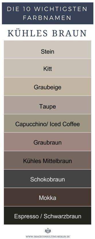 Pin Von Ivelina Gencheva Auf Colours Fassadenfarbe Schokobraun