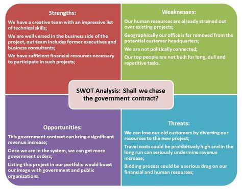 SWOT Analysis Template Technology Pinterest Swot analysis - swot analysis example