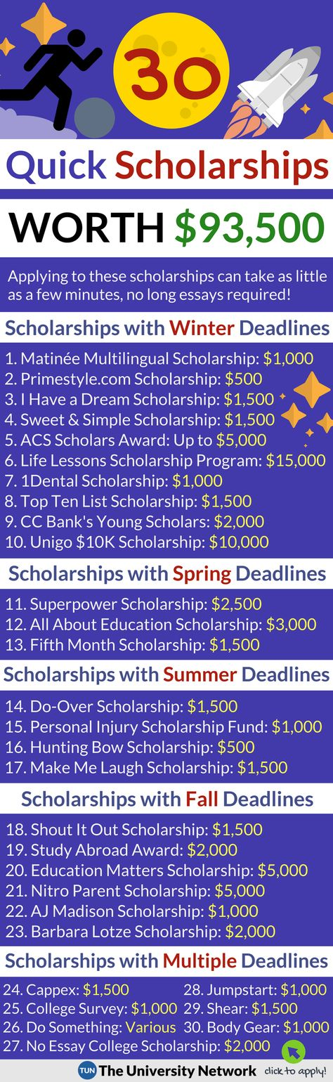 30 Quick Scholarships Worth $93,500 | The University Network