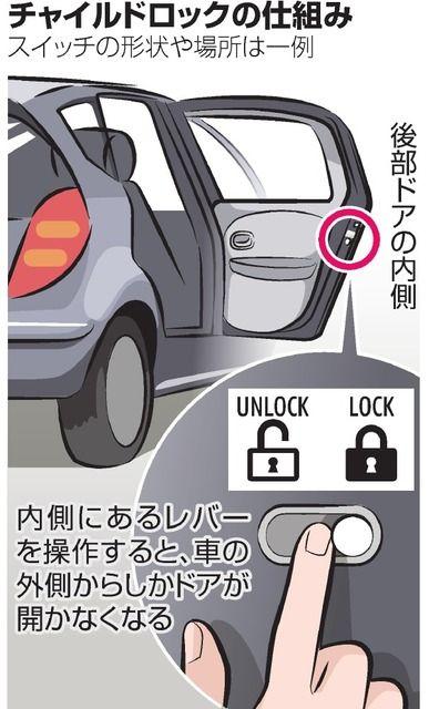 チャイルドロックが裏目か 車内 閉じ込め で女児死亡 朝日 新聞