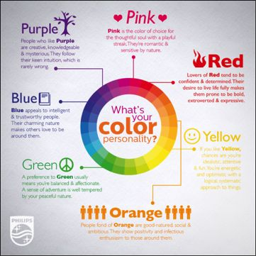 Look Here To Find Out What Your Favorite Color Means And How You Can Express Personality In Home With Colored Mood Lighting