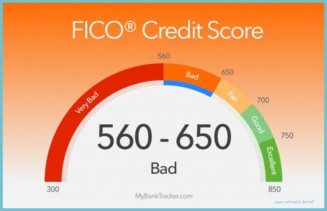 The Hidden Agenda Of Compare Credit Cards For Bad Credit   Compare Credit Cards For Bad Credit