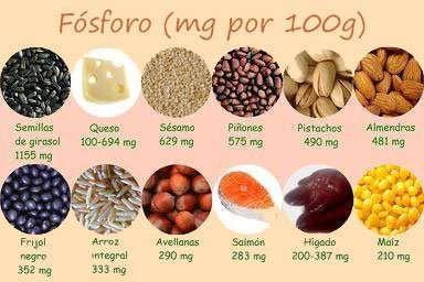 alimentos ricos en fosforo y potasio pdf