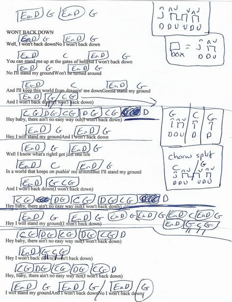 Won\'t Back Down (Tom Petty) Guitar Chord Chart | guitar | Pinterest