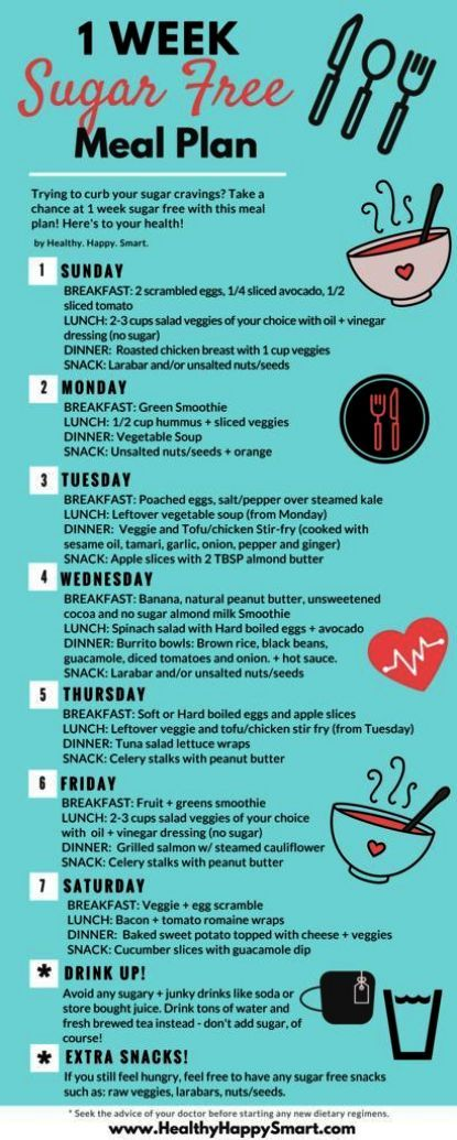 slim fast keto diet plan reviews
