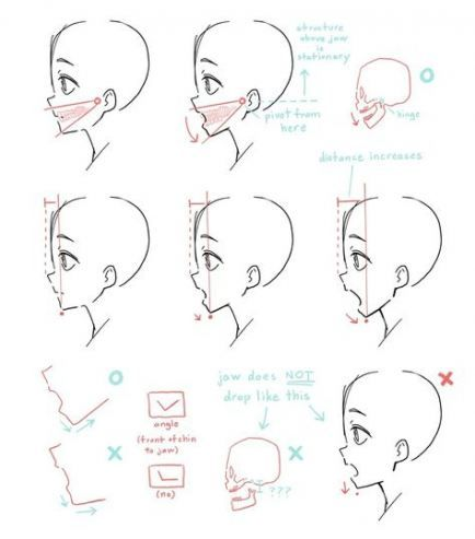 Drawing Faces Side View Character Design 22 Ideas For 2019 Face Drawing Side View Of Face Anime Side View