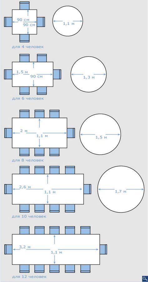 Dimensioni #tavolo #riunioni | Tavolo riunioni ...