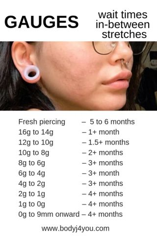 Ear Stretching Safety and Care – BodyJ4you