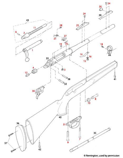 Pin By Texan On Guns