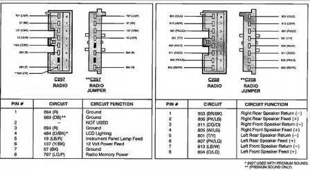 16 Ford Wiring Diagram Stereo Wiringde Net In 2021 Radio F150 Diagram