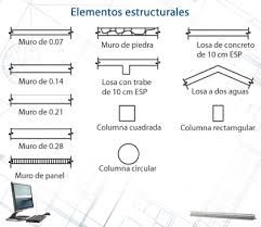 Image Result For Simbologia De Planos Arquitectonicos Pdf Planos Arquitectonicos Simbologia Arquitectura Arquitectonico