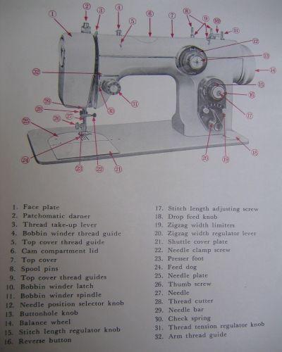 a884dd8f18823061cc93ba08260ddf2e - Masport 4 Way Home Gardener Manual