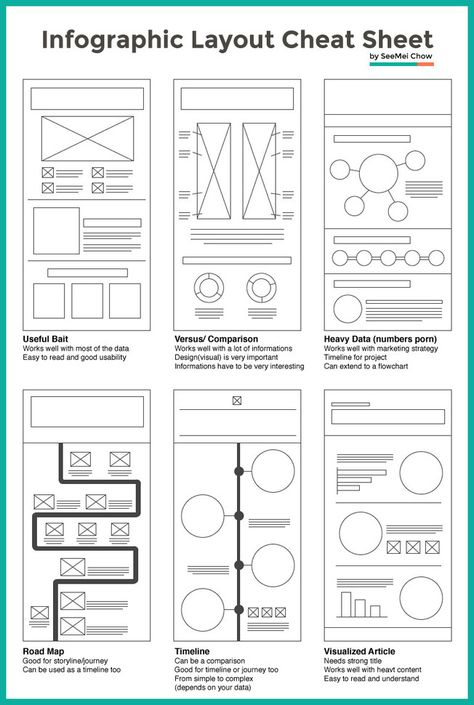 Layout Cheat Sheet for Infographics : Visual arrangement tips