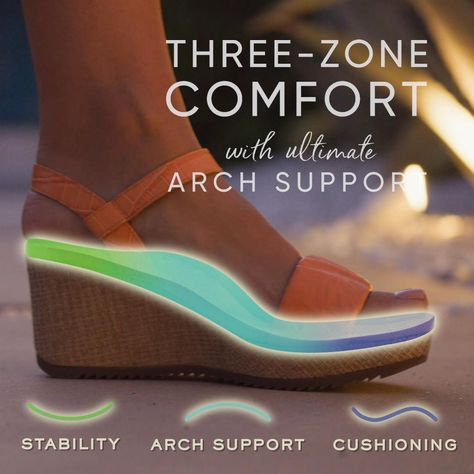 Our trusted all-day support, designed into wearable and walkable wedges, makes cute and comfy possible.