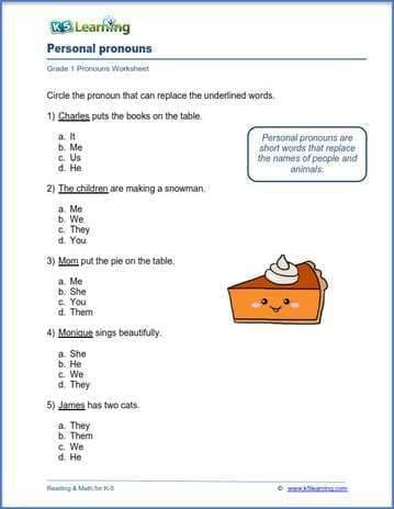 Personal Pronoun Worksheets For Grade 1 Students Students Are Given Sentences With Und In 2021 Pronoun Worksheets Free Pronoun Worksheets Personal Pronouns Worksheets