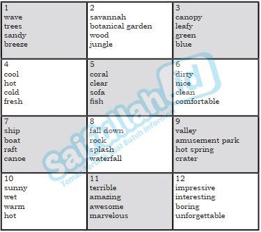 Kunci Jawaban Bahasa Inggris Chapter 4 Warmer Task 1 Halaman 51 Inggris Halaman Taman Hiburan