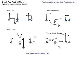 6 On 6 Flag Football Plays Twins Formation Cheat Sheet I Flag