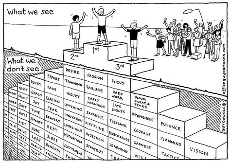 Which building block(s) are you working on today? Set your goal and #MakeItHappen! #goBeyond