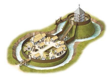 Motte And Bailey The Motte Is The Mound Upon Which The Castle Is Built And T Motte And Bailey The Motte Is The M In 2020 Burgen Und Schlosser Festungen Burg