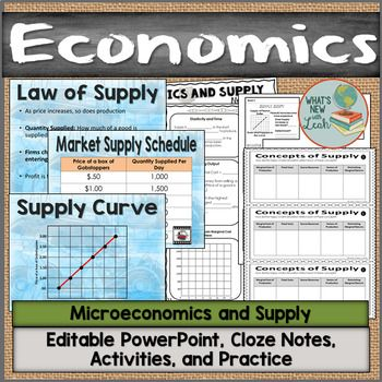 In Your Unit About Microeconomics You Ll Have To Talk About Supply This Lesson Which Has Enough M High School Activities Homeschool Lesson Teacher Resources