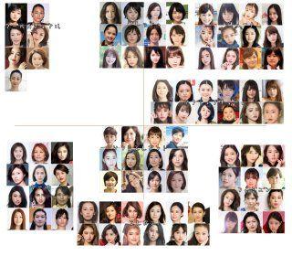 顔 芸能人 診断 顔診断アプリのおすすめ人気ランキング15選【似ている有名人や美人度...